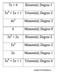 110 best algebra polynomial functions images on pinterest math