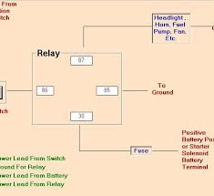 12 volt relay wiring diagram 5 pole 12 wiring diagrams