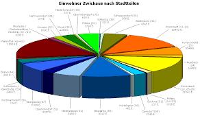04 Bad Zwickau Zwickau