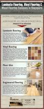 infographic different types of wood flooring