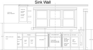 Kitchen Sinks Cabinets Kitchen Sink Base Cabinet Corner Kitchen Sink Base Cabinet With