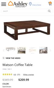 Watson Coffee Table Watson Coffee Table From Furniture For Sale In Ca