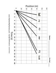 velocity worksheet position time graph by scorton creek publishing