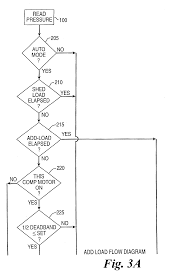 patent us6419454 air compressor control sequencer google patents