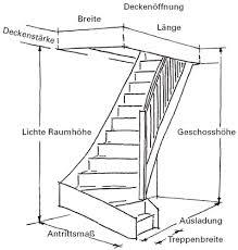 platzbedarf treppe treppenhaus aufgang normtreppe innen nach din massivholz auf