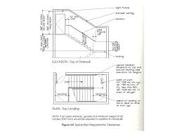 Landing Handrail Height Means Of Egress Part 3 Chapter Ppt Video Online Download