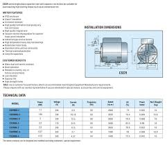 able electric motor group