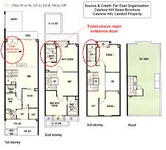 Feng Shui Bedroom Floor Plan Good Feng Shui House Floor Plan