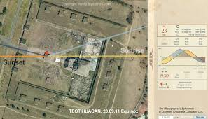 Teotihuacan Map Ancient Time Keepers Part 3 Archaeoastronomy World Mysteries Blog