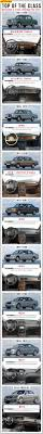 mercedes a class history the mercedes s class through the years evolution cars and
