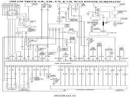 gm body wiring harness 22886286 gmc wiring diagrams for diy car