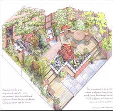 stylish ideas how to design a garden remarkable design how to your