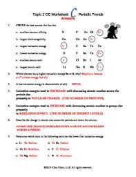 periodic table worksheet for middle periodic table scavenger hunt teaching middle science trends