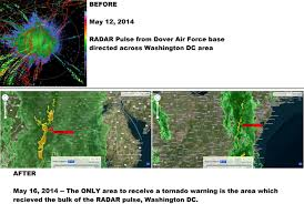 Indianapolis Radar Map 6 25 2014 U2014 Weather Modification Using Frequency U2014 Tornado Forms
