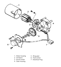 tech how to stock wiper motor rebuild the dime quarterly