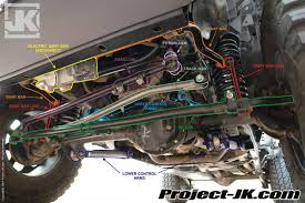 jeep sway bar troubleshooting thread for jeep jk rattles bangs clunks etc