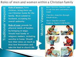 religion and human relationships ppt