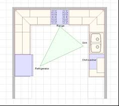 online kitchen planner kitchen design graph paper kitchen design