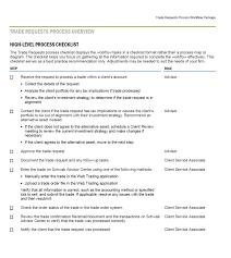statement of purpose sample essays workflow samples schwab intelligent technologies