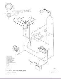 car stereo wiring harness diagram dolgular com