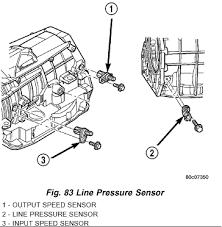 2001 jeep grand pressure sending unit how to fix trans fluid pressure sensor switch b circuit p0845 code