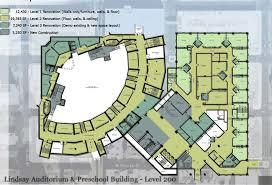 first baptist church jacksonville master plan cdh partners cdh