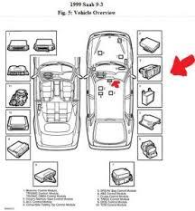 1999 saab 9 3 repair question blower motor runs constsntly