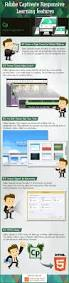 captivate responsive learning features infographic