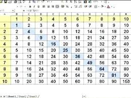 youtube pivot tables 2016 excel turtorial excel tables tutorial pivot tables excel tutorial