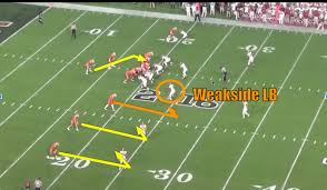 Flag Football Running Plays Rpo How To Defend The Run Pass Option