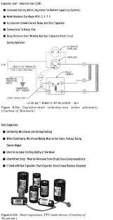 hermetic compressor motor types motor run capacitor starting