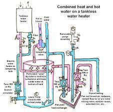nissan leaf heat pump radiant floor heating tankless water heater u2013 gurus floor