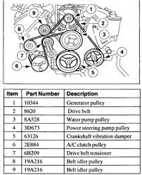 i need a diagram for the serpentine belt on a ford mustang gt 2002