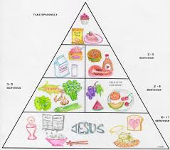 spiritual food pyramid google search spiritual food truck