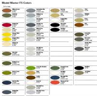 model master paint enamel acrylic and lacquer paints for plastic