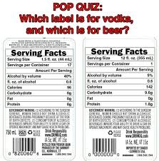 Alcoholic Beverages And Nutrition Labels Fooducate