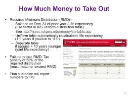 Ira Rmd Table Retirement Ready Effective Strategies For Military Families Part 1