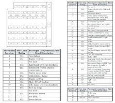 2014 ford fiesta radio wiring diagram from fuse box version engine