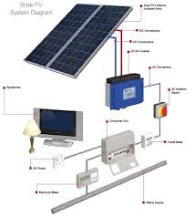 pv system wiring off grid solar pv system design u2022 wiring diagram