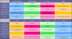 file comparison chart epub jpg glitchdata wiki