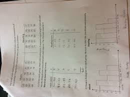 statistics and probability archive march 22 2017 chegg com
