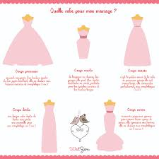 quelle robe de mariã e pour quelle morphologie épinglé par wedzem le mariage participatif sur infographies