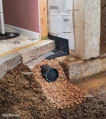 Basement Floor Drain Design by Basement Drain Tile Abwfct Com