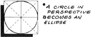 drawing circles in perspective how to draw circles and ellipses