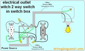 turn light socket into outlet two outlet socket wiring wiring diagrams