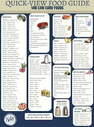 best 25 vegetarian food list ideas on pinterest health grocery