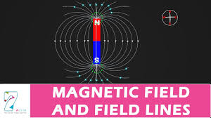 magnetic field and field lines youtube