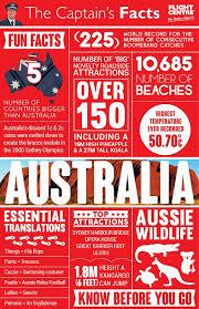 best 25 facts about australia ideas on australia