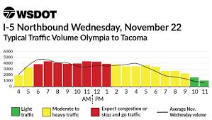 thanksgiving day weekend charts 2017 i 5 olympia to tacoma wsdot