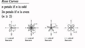 polar start wiring diagram polar wiring diagrams collection